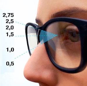 occhiali one power zoom